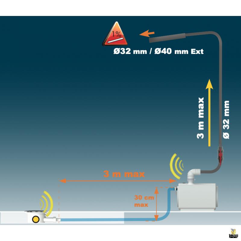 Reovee pump dushile Sanifloor 3 + trapp dušialusele  ( sobib: dušš  )